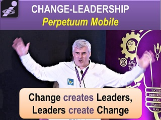 Vadim Kotelnikov best Leadership quotes perpetuum mobile change creates leaders leaders create change
