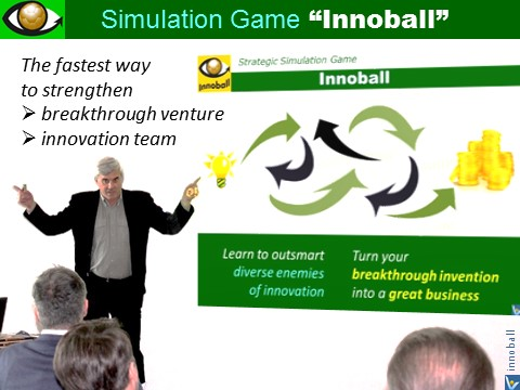 Innoball Innovation Training, Vadim Kotelnikov, simulation game