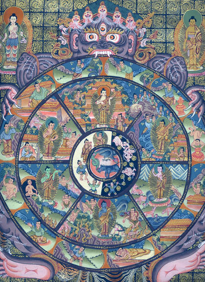 MANDALA TANGHKA: The Wheel of Life in Buddhist Teachings